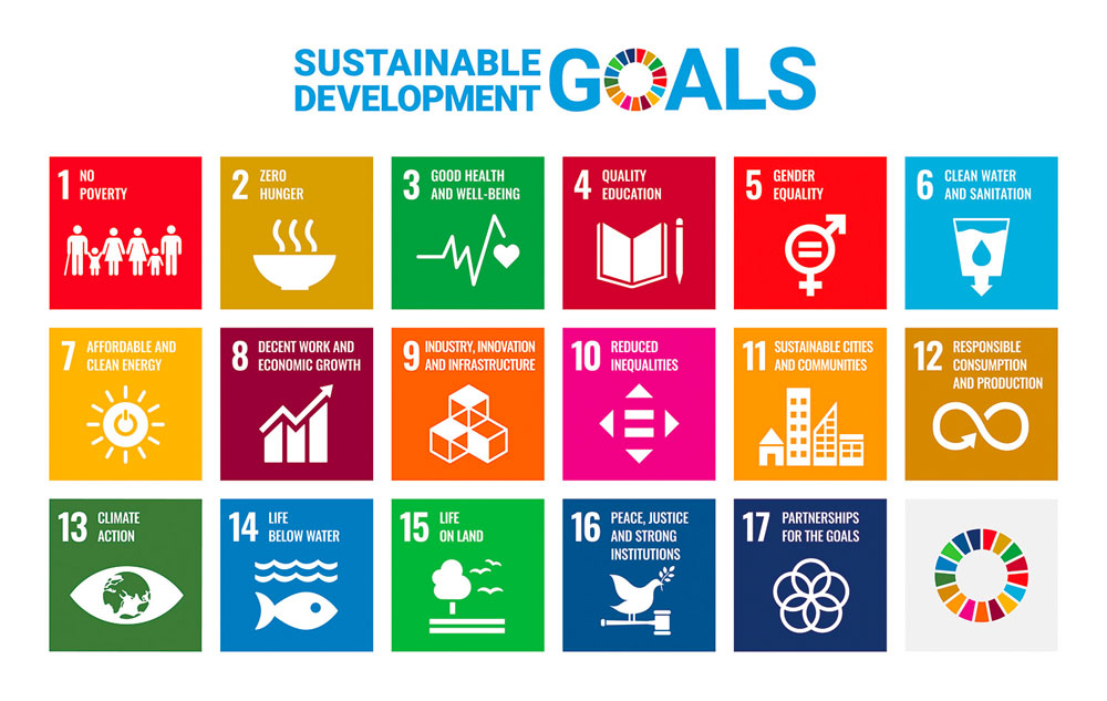 17 ikonia jotka kuvittavat YK:n kestävän kehityksen tavoitteita.